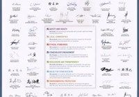 Sustainable Development Charter Poster_web.jpg